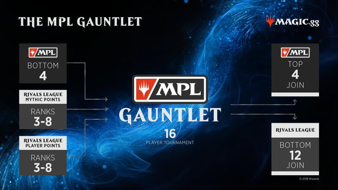 Estrutura do MPL Gauntlet
